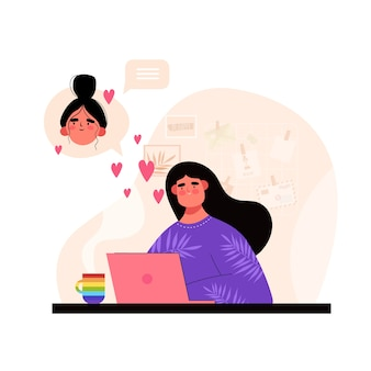 Online dating voor lgbt