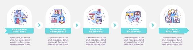 Online evenementen typen vector infographic sjabloon. onderdompeling, zakelijke sessies presentatie ontwerpelementen. datavisualisatie in 5 stappen. proces tijdlijn grafiek. workflowlay-out met lineaire pictogrammen
