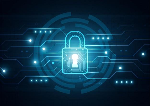 Online gegevensbeschermingsschild