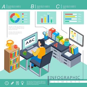Online onderwijs infographic sjabloon in 3d isometrische platte ontwerp