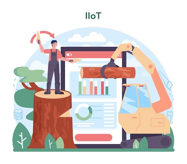 Online service of platform voor houtindustrie en houtproductie