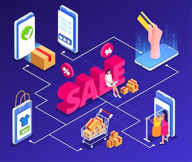 Online verkoop outlet isometrische samenstelling met stroomdiagram van gadgetelementen