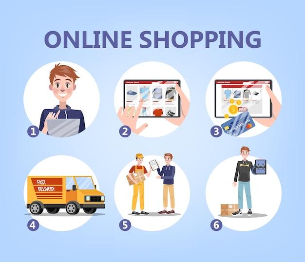 Online winkelen op website-gids. hoe u online kleding kunt kopen. e-commerce en bezorgingsconcept. bestel goederen en ontvang ze snel en gemakkelijk. geïsoleerde vectorillustratie