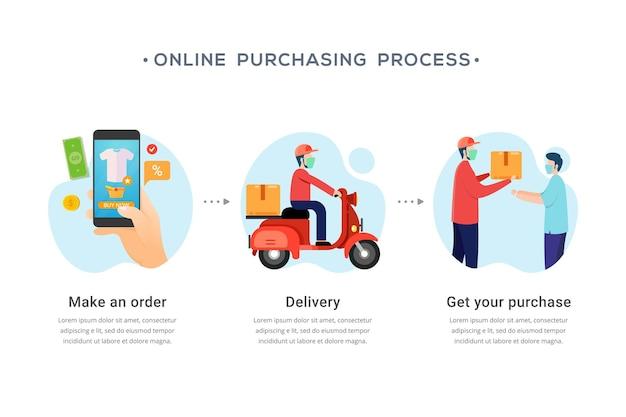Online winkelproces voor presentatie ontwerpconcept vectorillustratie