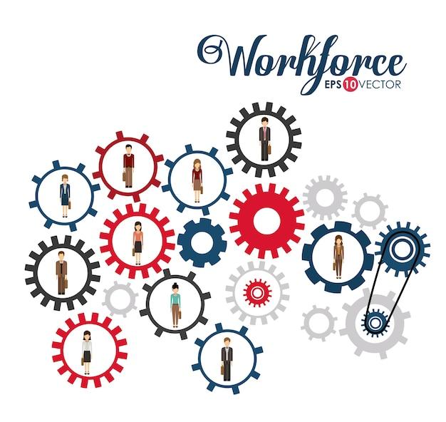 Ontwerp van bedrijven en personeel