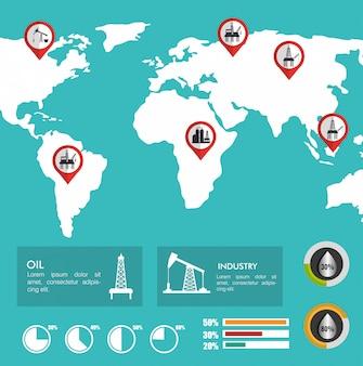 Ontwerp van de petroleumindustrie
