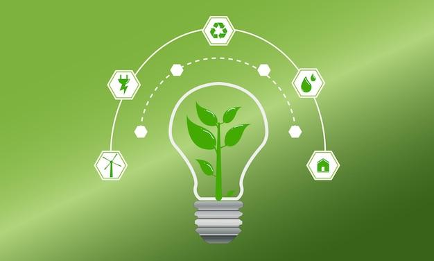 Ontwerp van hernieuwbare duurzame energiebronnen