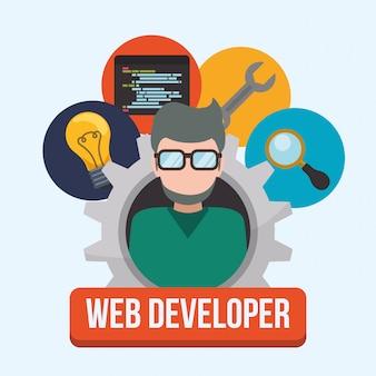 Ontwerp van webontwikkelaar