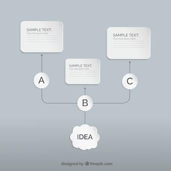 Ontwikkelde idee