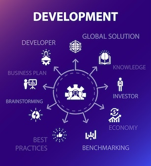 Ontwikkeling concept sjabloon. moderne ontwerpstijl. bevat iconen als wereldwijde oplossing, kennis, investeerder, brainstormen