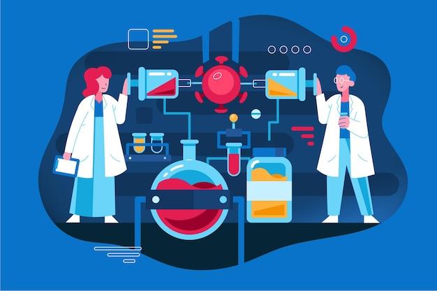 Ontwikkeling van het coronavirusvaccin met onderzoekers