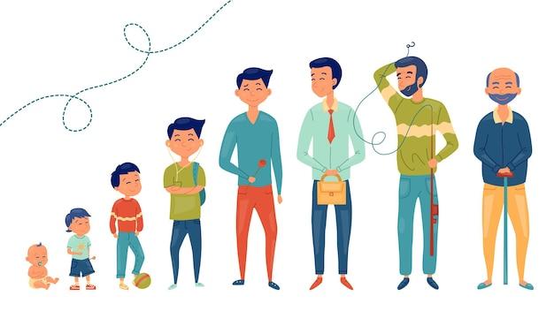 Ontwikkeling van mannen van het kind tot de ouderen