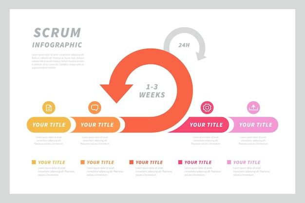 Ontwikkeling voor zakelijke scrum infographic