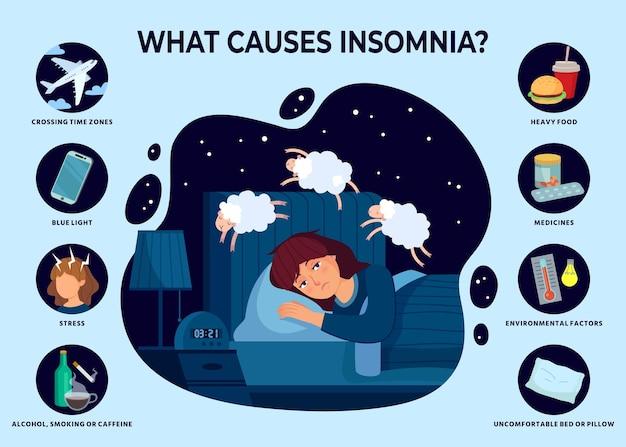 Oorzaken van slapeloosheid.