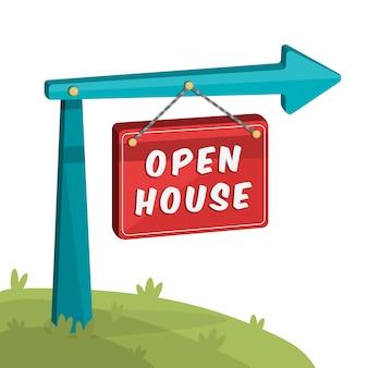 Open huis indicator