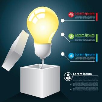 Open idee infographic