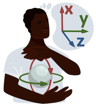 Oplossen van geometrische problemen as en afmetingen