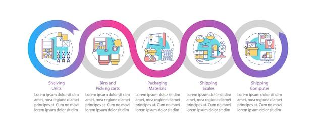 Opslag onboarding infographic sjabloon. magazijnbeheer presentatie ontwerpelementen. datavisualisatie met vijf stappen. proces tijdlijn grafiek. werkstroomlay-out met lineaire pictogrammen