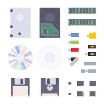 Opslagplaatsen voor digitaal geheugen ingesteld