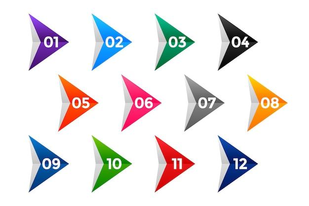 Opsommingstekens van richtingsnummers van één tot twaalf