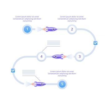 Opstarten projectstappen infographics.