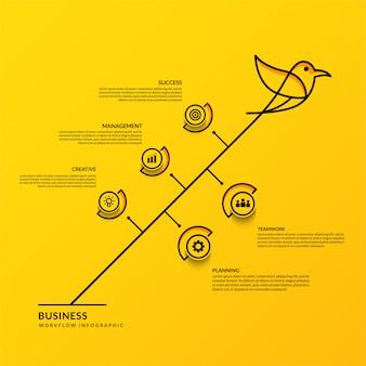 Opstarten van bedrijven infographic met meerdere opties