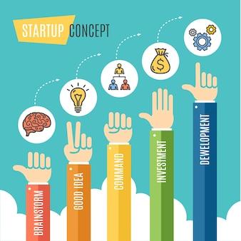Opstarten van motivatie infographic handen tonen duimen platte ontwerpstijl. vector illustratie