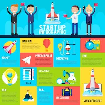 Opstarten van platte infographics