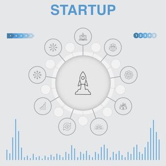 Opstartinfographic met pictogrammen. bevat iconen als crowdfunding, bedrijfslancering, motivatie, productontwikkeling