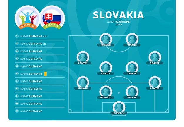 Opstelling voetbal 2020 in slowakije