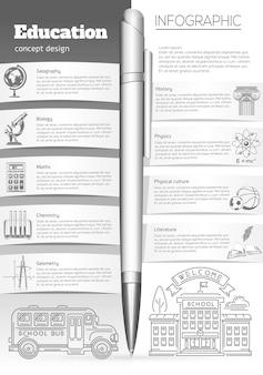 Opvoeden en leren. verzameling van symbolen pictogrammen beeltenis van verschillende wetenschappen - aardrijkskunde, biologie, wiskunde, scheikunde, geschiedenis, natuurkunde, lichamelijke opvoeding. vector illustratie