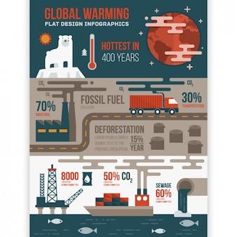 Opwarming van de aarde infographic template