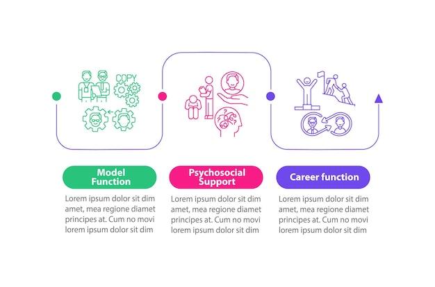Organisatiestructuur infographic sjabloon