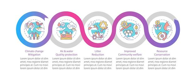 Organisch afval verminderen infographic sjabloon. datavisualisatie met 5 stappen.