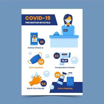 Organische platte coronaviruspreventie poster sjabloon voor hotels