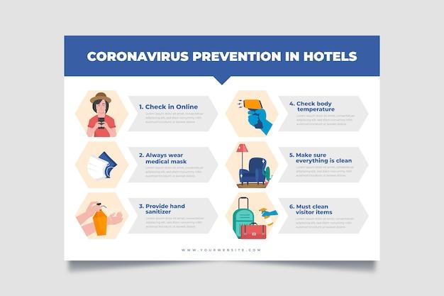 Organische platte coronaviruspreventie-poster voor hotels