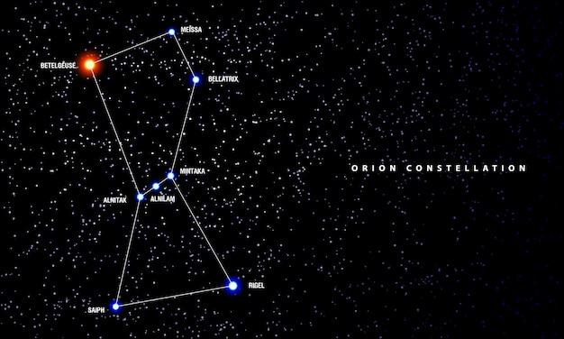 Orion sterrenbeeld illustratie. regeling van sterrenbeelden met zijn naam.