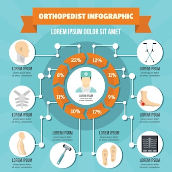 Orthopedist infographic concept, vlakke stijl