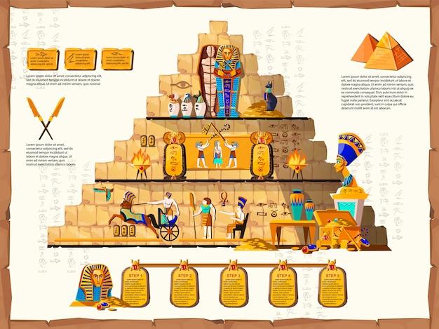 Oude egypte tijdlijn vector cartoon infographics. dwarsdoorsnedebinnenland van piramide met godsdienstige symbolen
