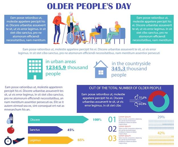 Oudere dag van de bevolking, grafiek infographics banner.