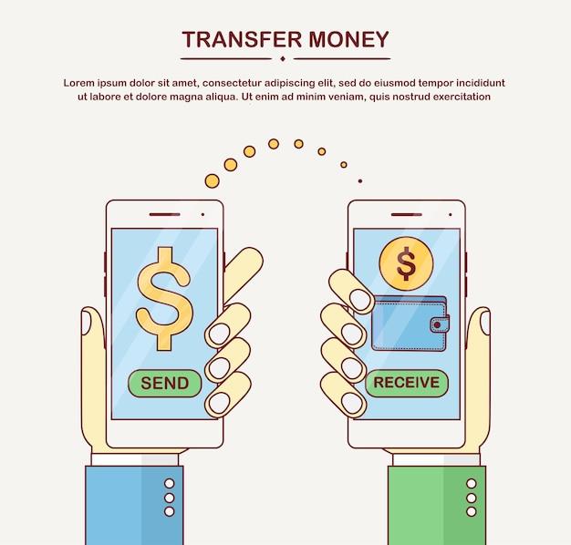 Overboeking met digitale portemonnee