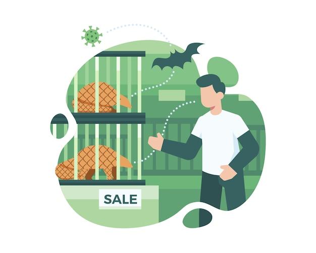 Overdracht van coronavirus van schubdieren en vleermuizen naar mensen op markten met wilde dieren