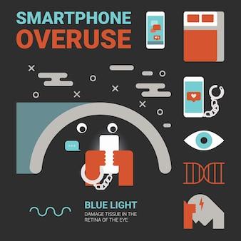 Overmatig gebruik van smartphones