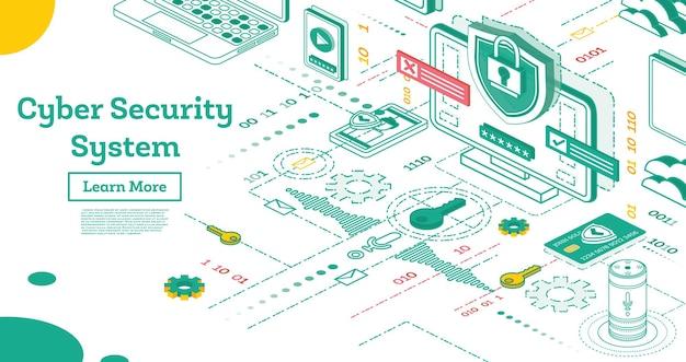 Overzicht cyber veiligheidsconcept