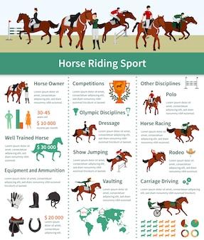 Paard stijgende infographics vlakke lay-out met rodeo koets drijf dressuur vaulting reclame