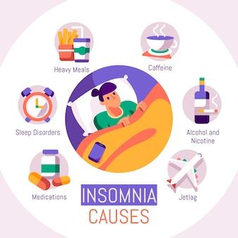 Pack van geïllustreerde slapeloosheid veroorzaakt
