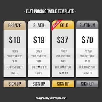 Pak van verschillende prijsklassen banners voor web