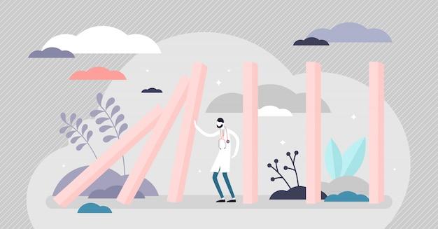 Pandemic crisis domino-effect kettingreactie concept, platte kleine persoon