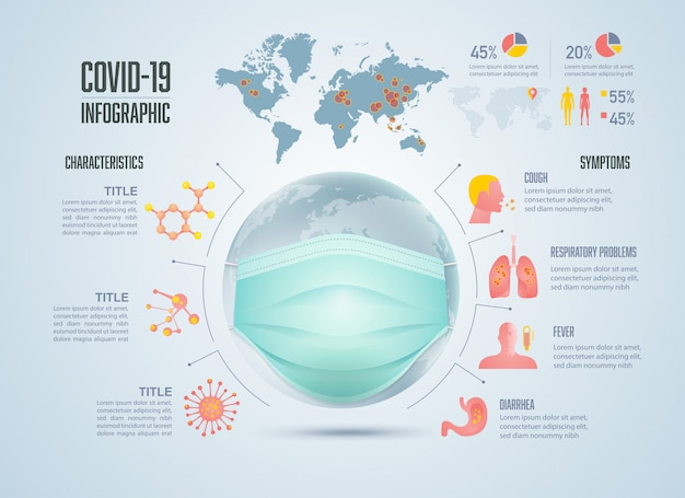 Pandemic infographic