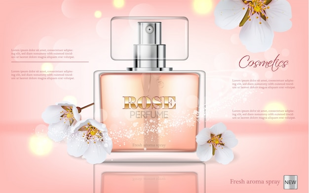 Parfum flesje